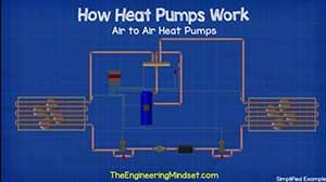 Primer-rada-Toplotne-pumpe-Vazduh-Vazduh