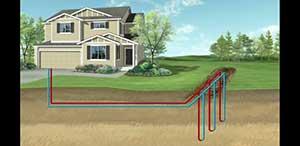 Toplotna-pumpa-Geotermalna-zatvoren-krug-vertikalna